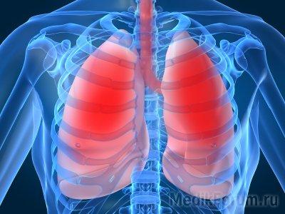 дишане с пълни гърди