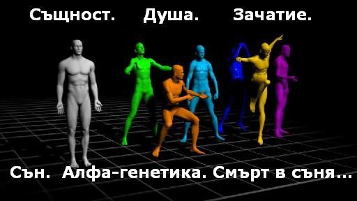 Видео на Николай Левашов