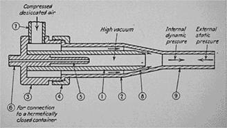 Death Ray Electrostatic Repulsion Вихровото Оръжие на Тесла