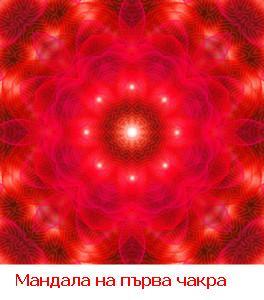 Енергия на чакрите между мъжа и жената муладхара