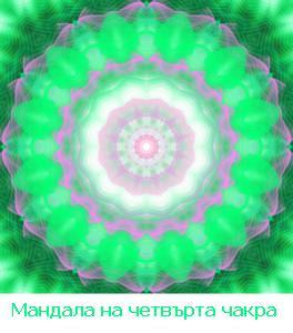 Енергия на чакрите между мъжа и жената Анахата Anahata