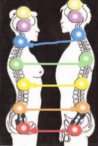 хармонични отношения между мъжа и жената 2