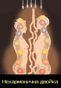 хармонични отношения между мъжа и жената  нехармонични отношения
